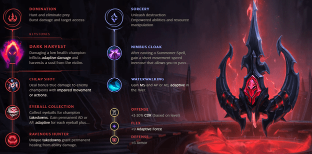 Runes for league of legends for additional movement speed